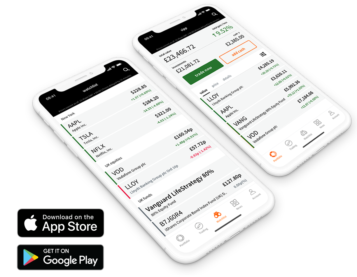 Mobile Trading App - interactive investor