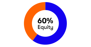 60% Equity Fund