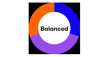 BMO Balanced